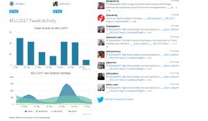 Monitorización de Hashtag en Symplur