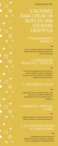 Infografía que describe cinco razones para crear un blog en una sociedad científica